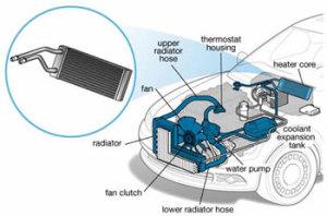 Heater Ac Repairs In Boulder Co Plants Auto Repair